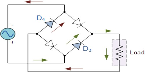 Experiment: Full Wave Rectification (using bridge rectifier)