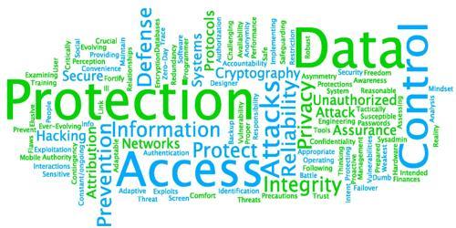 Fundamental roles of Management Information System
