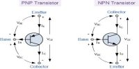 Working Principle of p-n-p Transistor