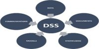 Characteristics of Decision Support System (DSS)