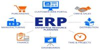 Benefits of Enterprise Resource Planning (ERP) for our Business