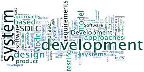 Various ways to gather information for System Development