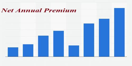 Net Annual Premium