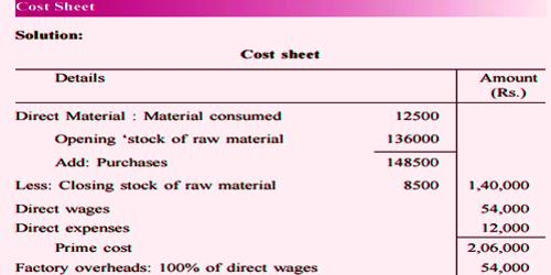 Major Elements of Cost Sheet