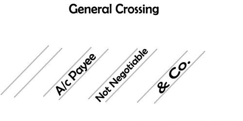 Types of Crossing of Cheque