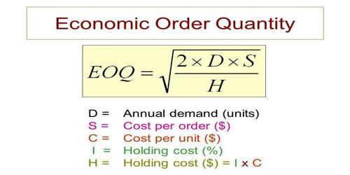 Importance of Economic Order Quantity