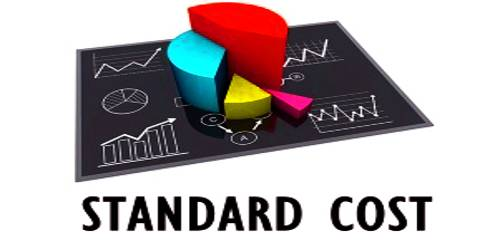 Advantages and Disadvantages of the Standard Costing system