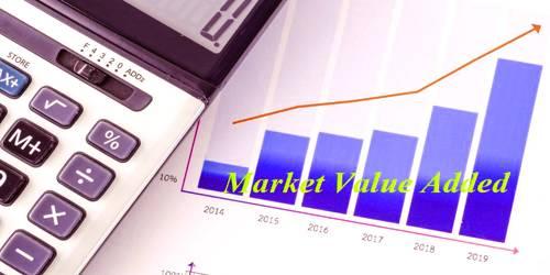 Market Value Added (MVA) Method