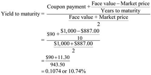 Differentiate between Yield to Maturity (YTM) and Yield to Call (YTC)