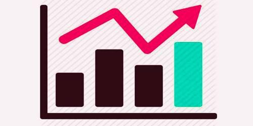 Three Form of Efficient Market Hypothesis