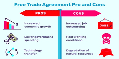 Arguments against Free Trade