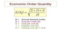 Concept behind the Economic Order Quantity (EOQ) model