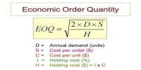 Concept behind the Economic Order Quantity (EOQ) model
