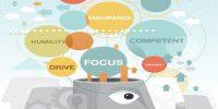 Process of developing Entrepreneurship Competencies