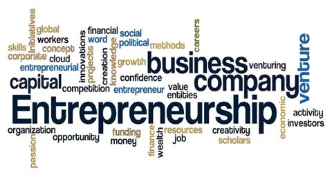Distinguish between entrepreneur and entrepreneurship