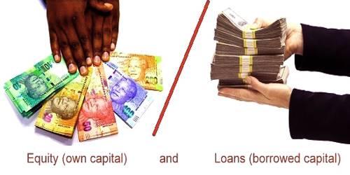 Distinguish between Ownership capital and Borrowed capital
