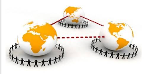 Common theories of International Trade