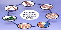 Determinants of Foreign Exchange Rate