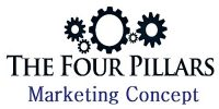 Four Pillars of Marketing Concept