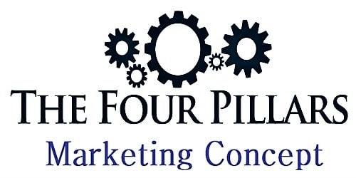 Four Pillars of Marketing Concept