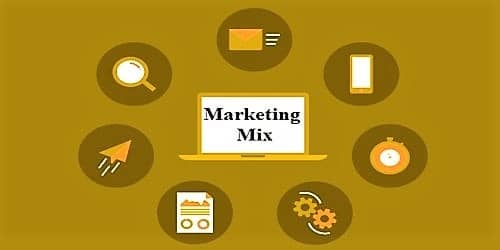 Marketing Mix is a Set of Marketing Tools – Explanation