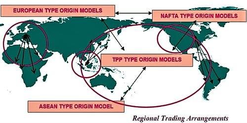 Why did Regional Trading Arrangements emerge over World Trade Organizations?