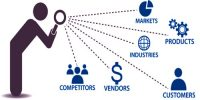 Marketing Intelligence application in Decision Making