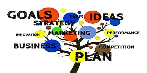 Different contents of well-written Marketing Plan