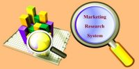 Marketing Research System