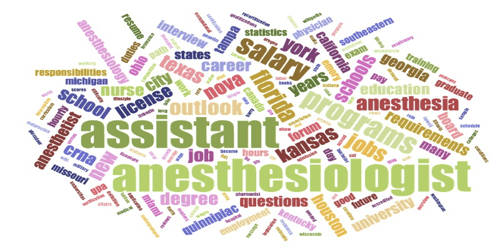 Cover Letter for Anesthesiologist Assistant