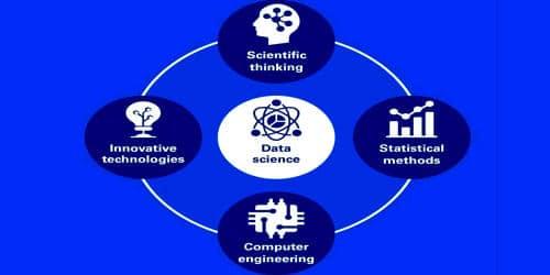 Data Science – big data analytics in future business