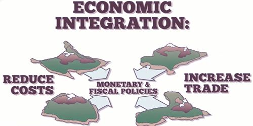 Economic Integration