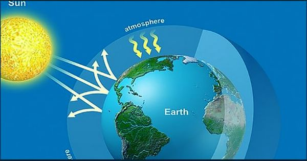 Increasing greenhouse gases can surpass any Geoengineering