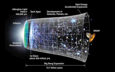 Astronomers reviewed the age of the universe is nearly 14 billion years old 1