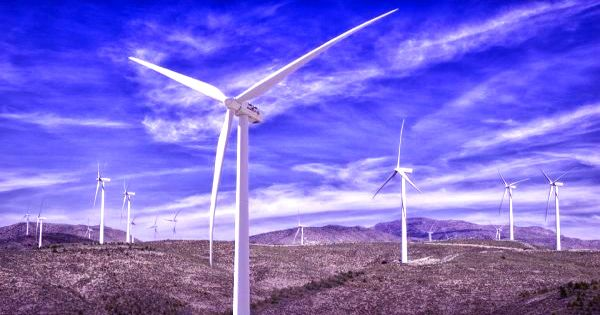 Climate change impact on solar and wind energy production