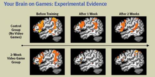 Playing video games can affect the brain 1