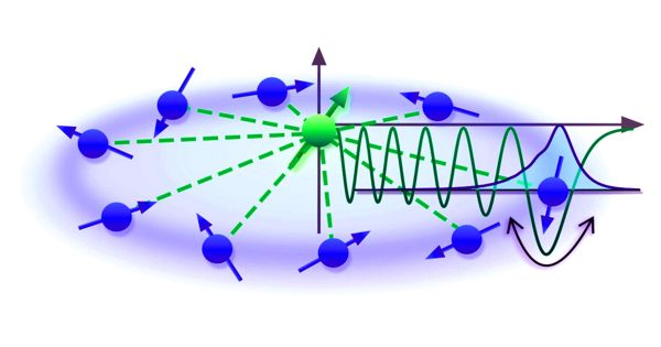 Researchers restructure the process for fine-tuning spin dynamics