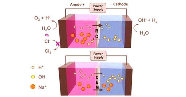 Scientists split seawater into hydrogen fuel