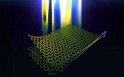 A-Magnetic-twist-to-graphenes-unique-quantum-degree-of-freedom-1