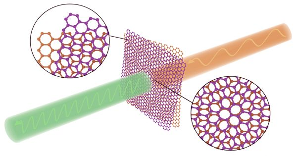A Magnetic twist to graphene's unique quantum degree of freedom