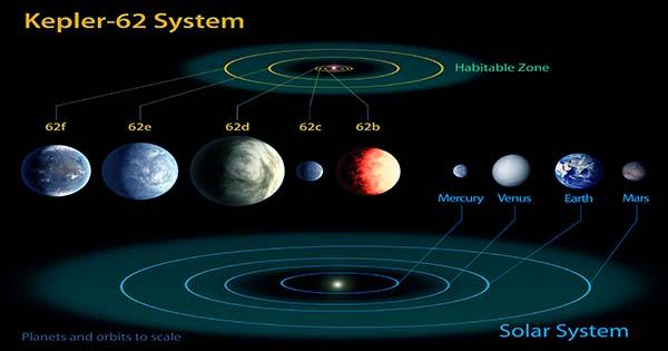 Astronomers-Find-A-Way-To-Directly-See-Habitable-Planets-Orbiting-Other-Stars