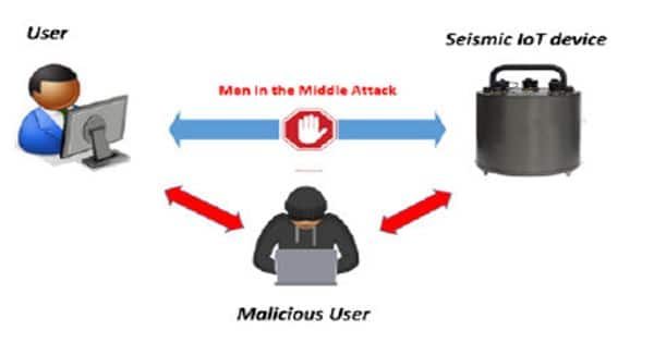 Cybersecurity-vulnerabilities-of-internet-connected-seismic-equipment-1