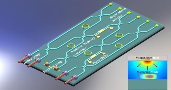 Researchers developed photonic chip – digital-to-analog converter
