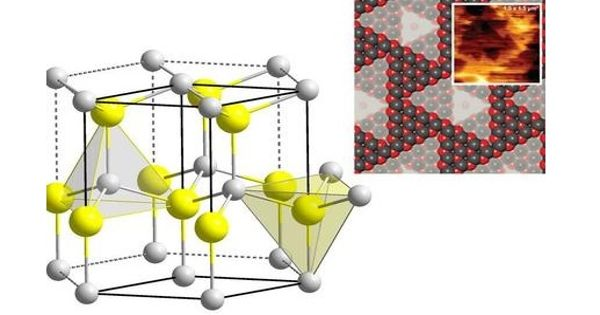 Single-atom Catalysts are getting smaller – amazing effects ensue