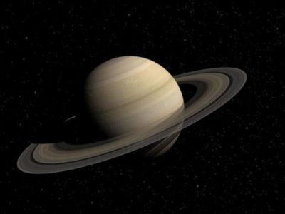 Tilt of the Saturn caused from its Moons 1