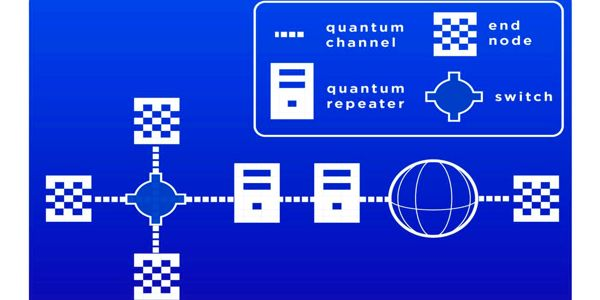 Engineers-try-to-development-of-quantum-networks-that-is-closer-to-reality-1