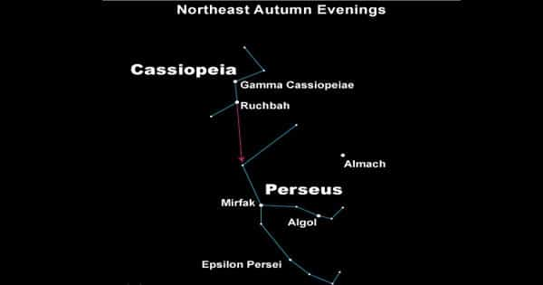 Algol – an eclipsing variable star in the entire sky