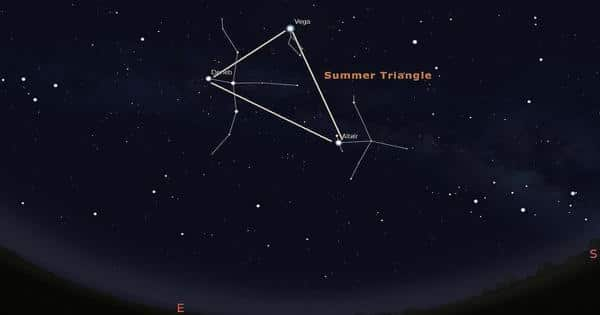 Altair – a bright star in the northern summer sky