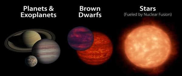 NASA-Scientists-have-identified-the-three-fastest-spinning-brown-dwarfs-1