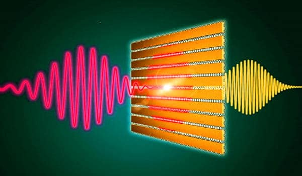 Physicists-developed-an-extremely-thin-semiconductor-surface-terahertz-source-1